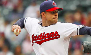 Cleveland Indians Corey Kluber